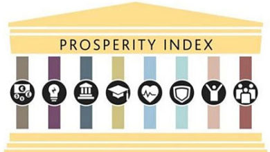 Photo of North Macedonia ranks 54th in 2019 Prosperity Index