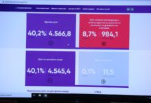 Photo of New transparency tool offers public debt data