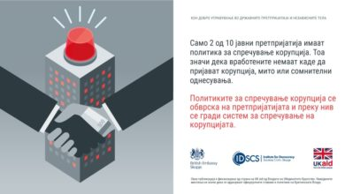 Photo of One in 5 enterprises have corruption prevention mechanisms: research