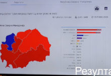 Photo of SEC: 36.9% for SDSM, 35.9% for VMRO-DPMNE, 10.18% for DUI