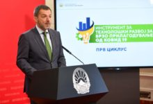 Photo of Financial support for technological development of 87 businesses