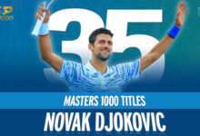 Photo of Djokovic secures Career Golden Masters double with Raonic win