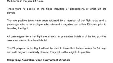 Photo of Quarantine stepped up for Australian Open players on flight from LA