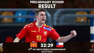 Photo of Handball: North Macedonia beats Chile, books main round ticket at World Championship