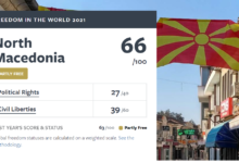 Photo of Freedom House: North Macedonia sees biggest index score improvement in Europe